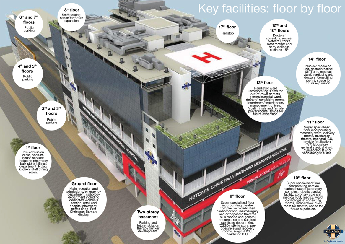 Title Chris Mahungo Page 28 Emergency Pump System Wiring Diagram For Nest With Heat Future Expansions He Added That Pockets Of Areas Totalling 5 000m2 Have Been Specifically Designed On A Number Floors Within The Hospital