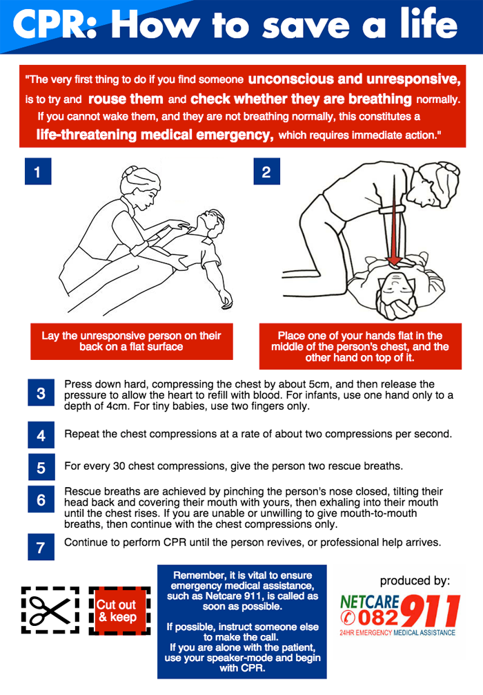 Title | Could you do CPR to save a life right now?
